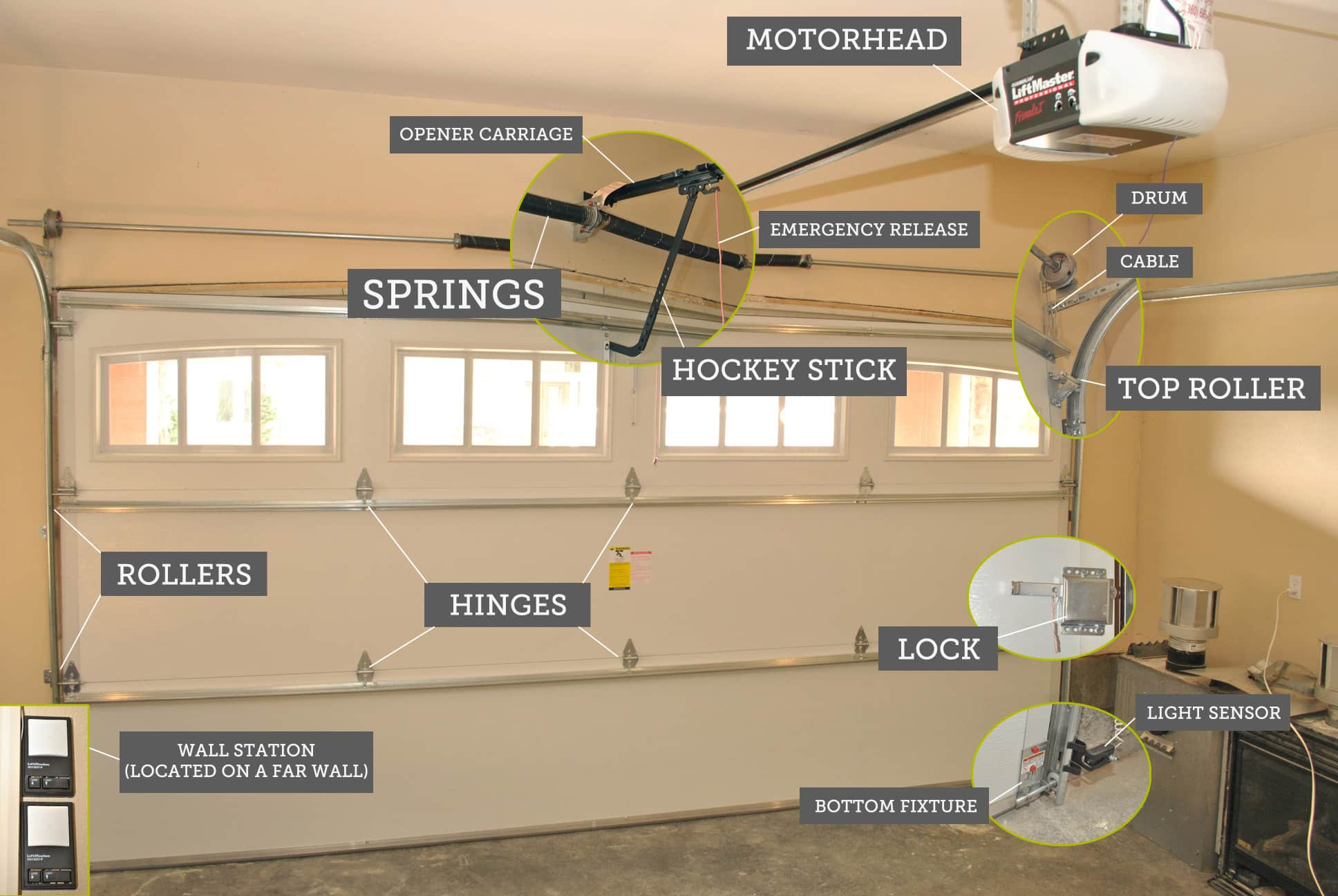 Perfect How To Troubleshoot Garage Door Problems